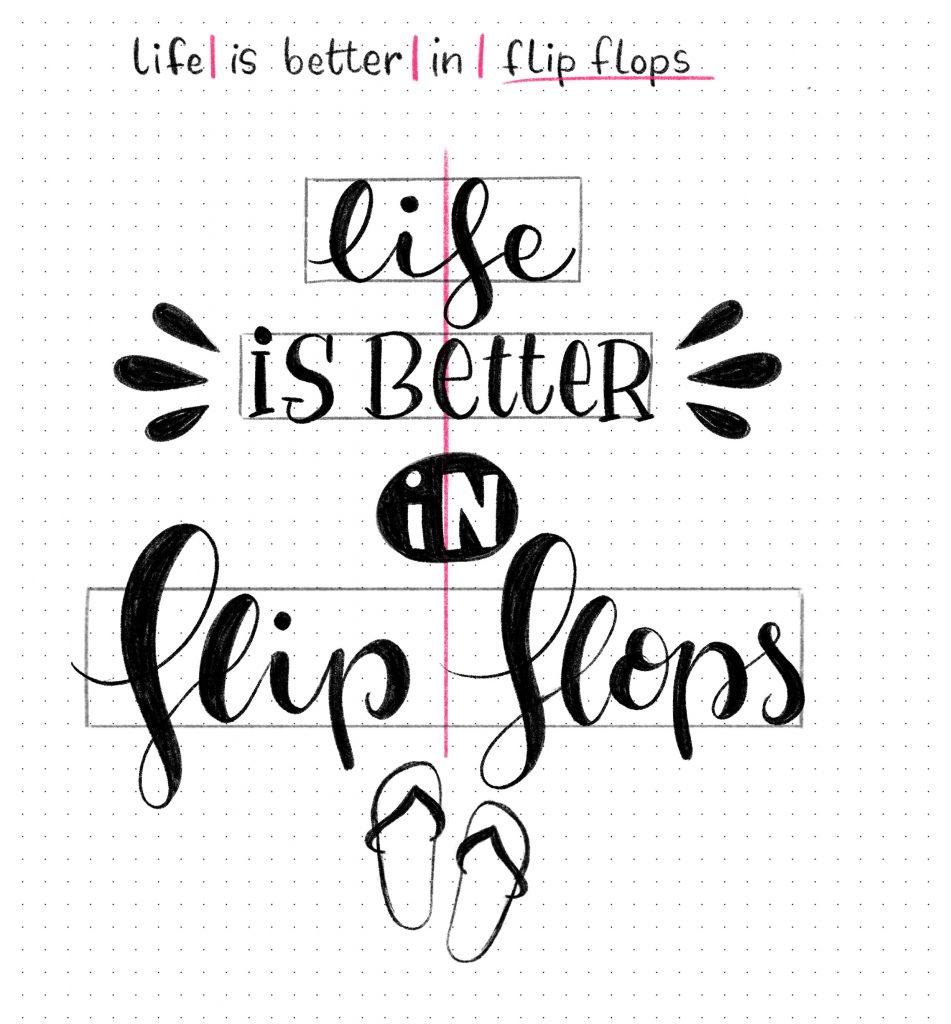 Handlettering entwerfen für Anfänger, Faux Calligraphy, Falsche Kalligrafie, Lettering lernen, Anleitung Lettern, Gelbkariert Blog