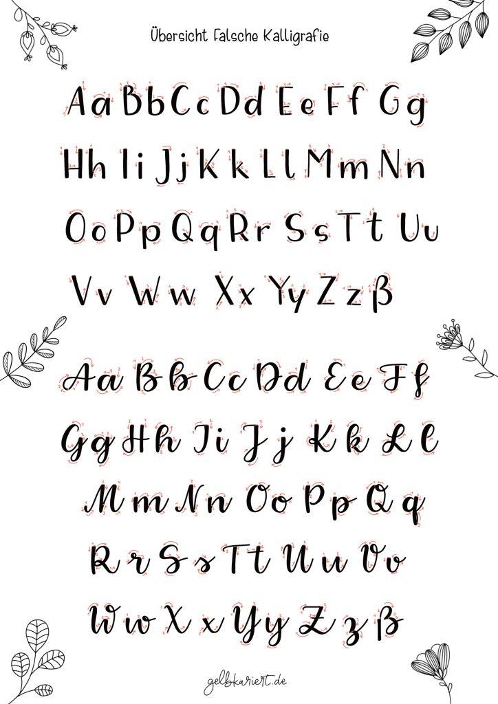 Kreative Auszeit, Handlettering Übungen und Ausmalbilder zum Download und Ausdrucken, Handlettering für Anfänger, Lettering Printables, kostenlose Handlettering Übungen, Faux Calligraphy, Gelbkariert