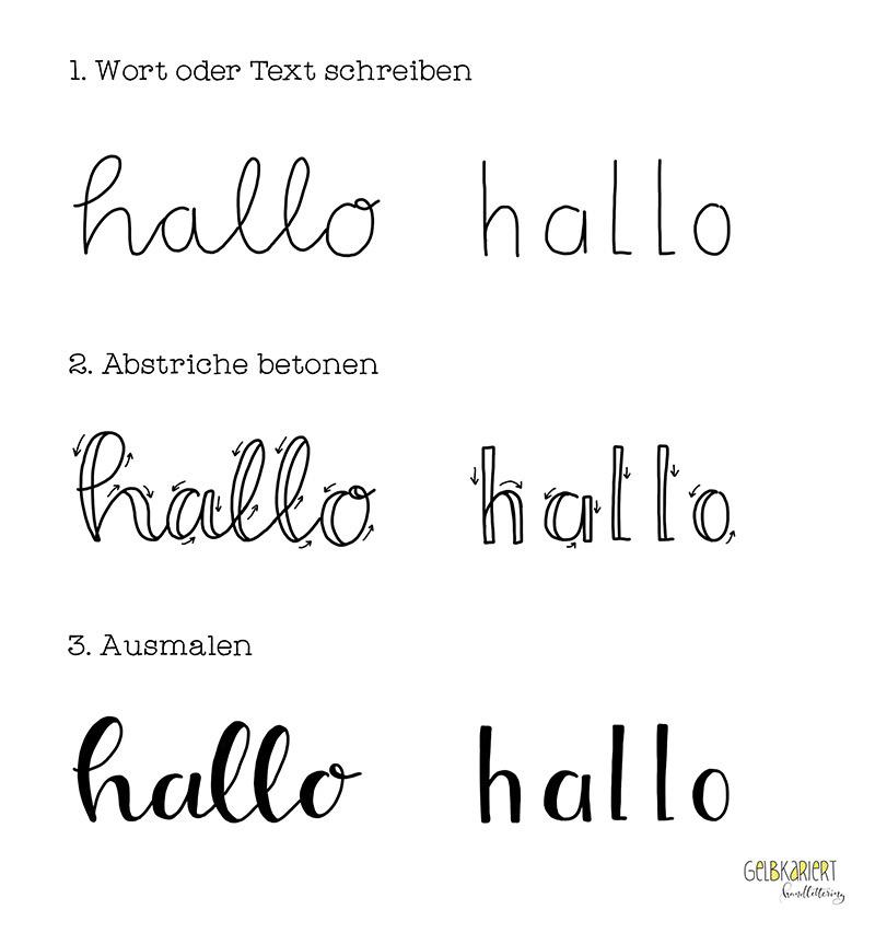 Tipps zur Faux Calligryphy Technik, Falsche Kalligrafie, Handlettering, Lettering, Lettern für Anfänger, Gelbkariert Blog