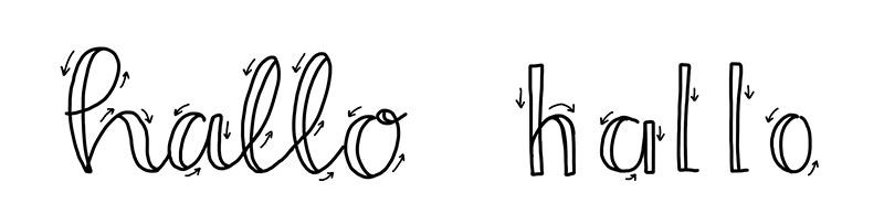 So malst du einen Faux Calligraphy Effekt (Falsche Kalligrafie), Handlettering für Anfänger, Gelbkariert